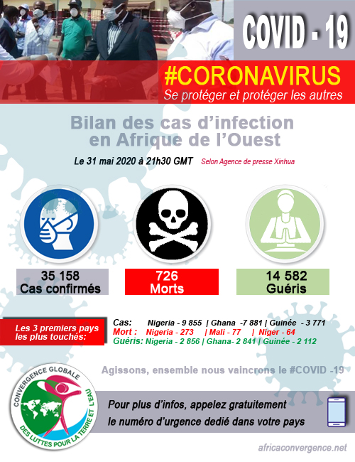 Voici le bilan de cas d'infection au COVID-19...